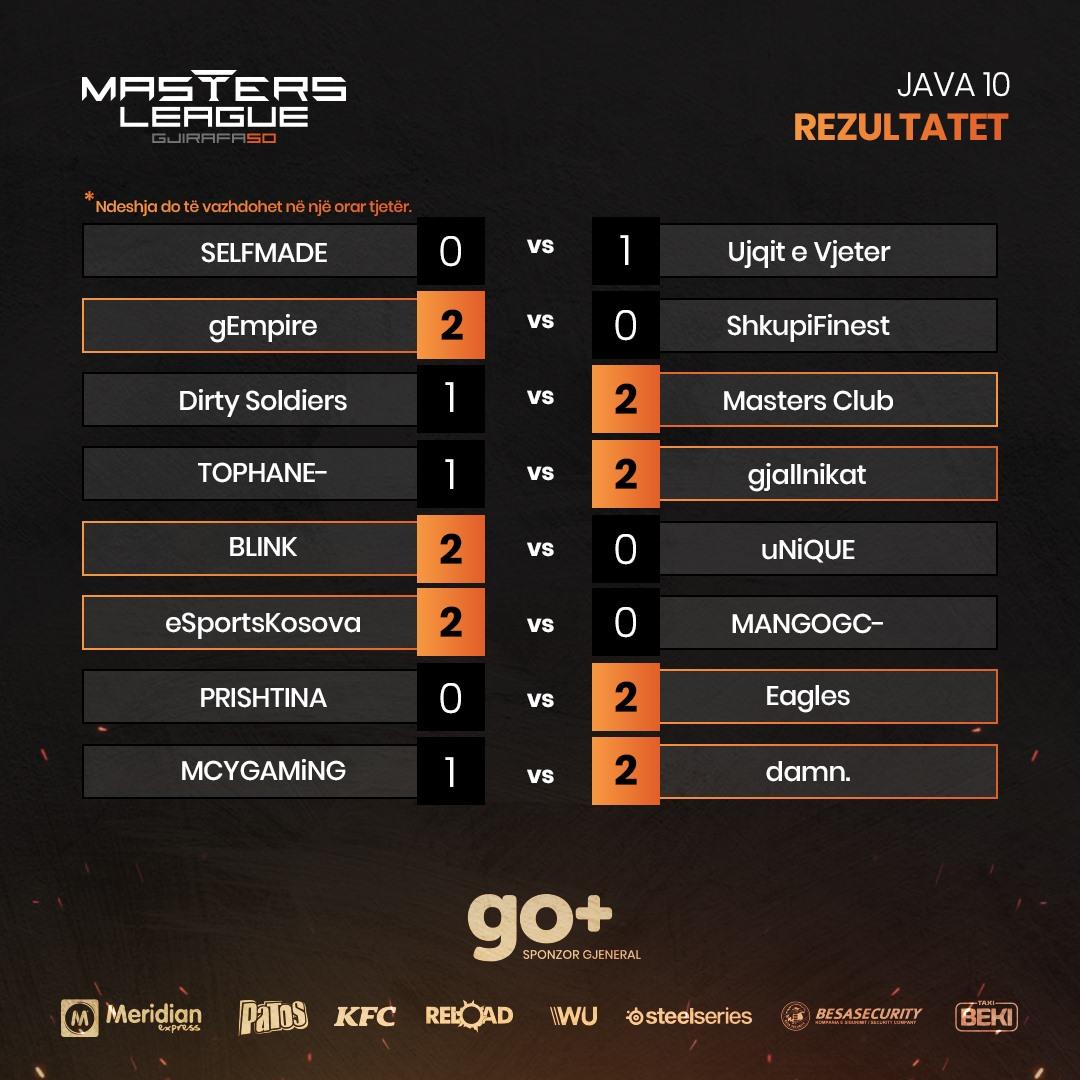gjirafa50 masters league, javës së dhjetë, javën e dhjetë,