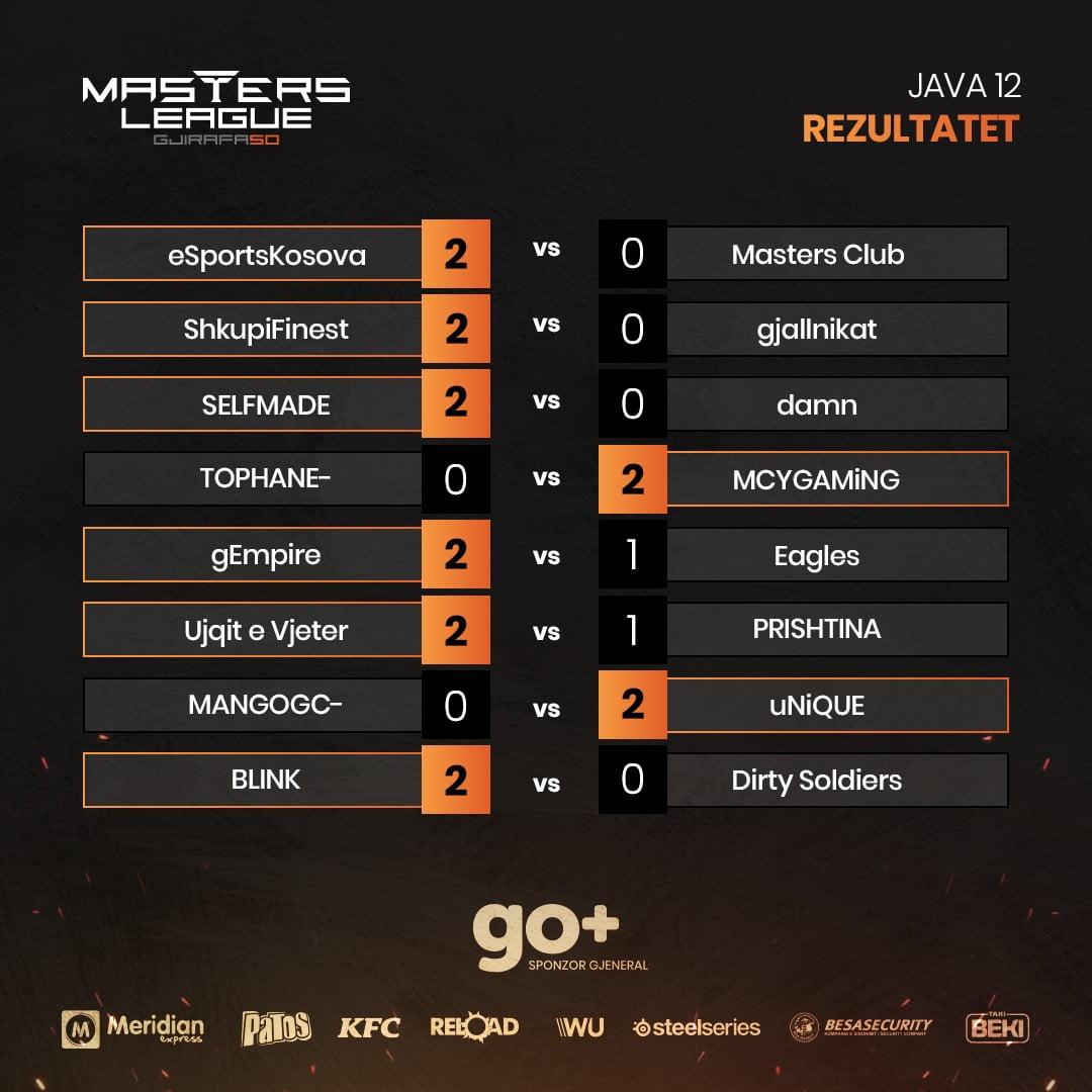 gjirafa50 masters league, javës së 12-të, javën e 12-të,