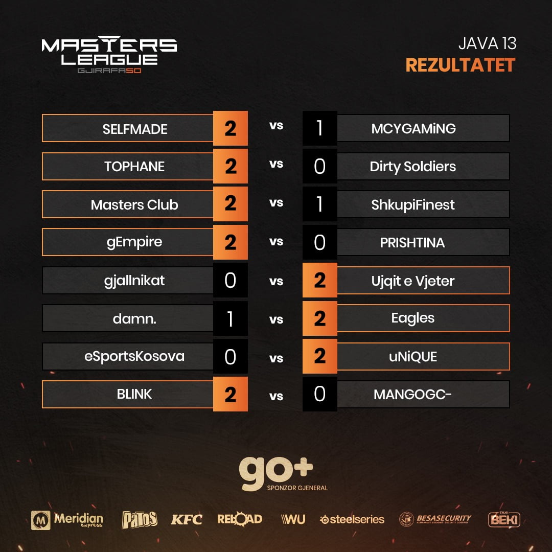gjirafa50 masters league, javës së 13-të, javën e 13-të,