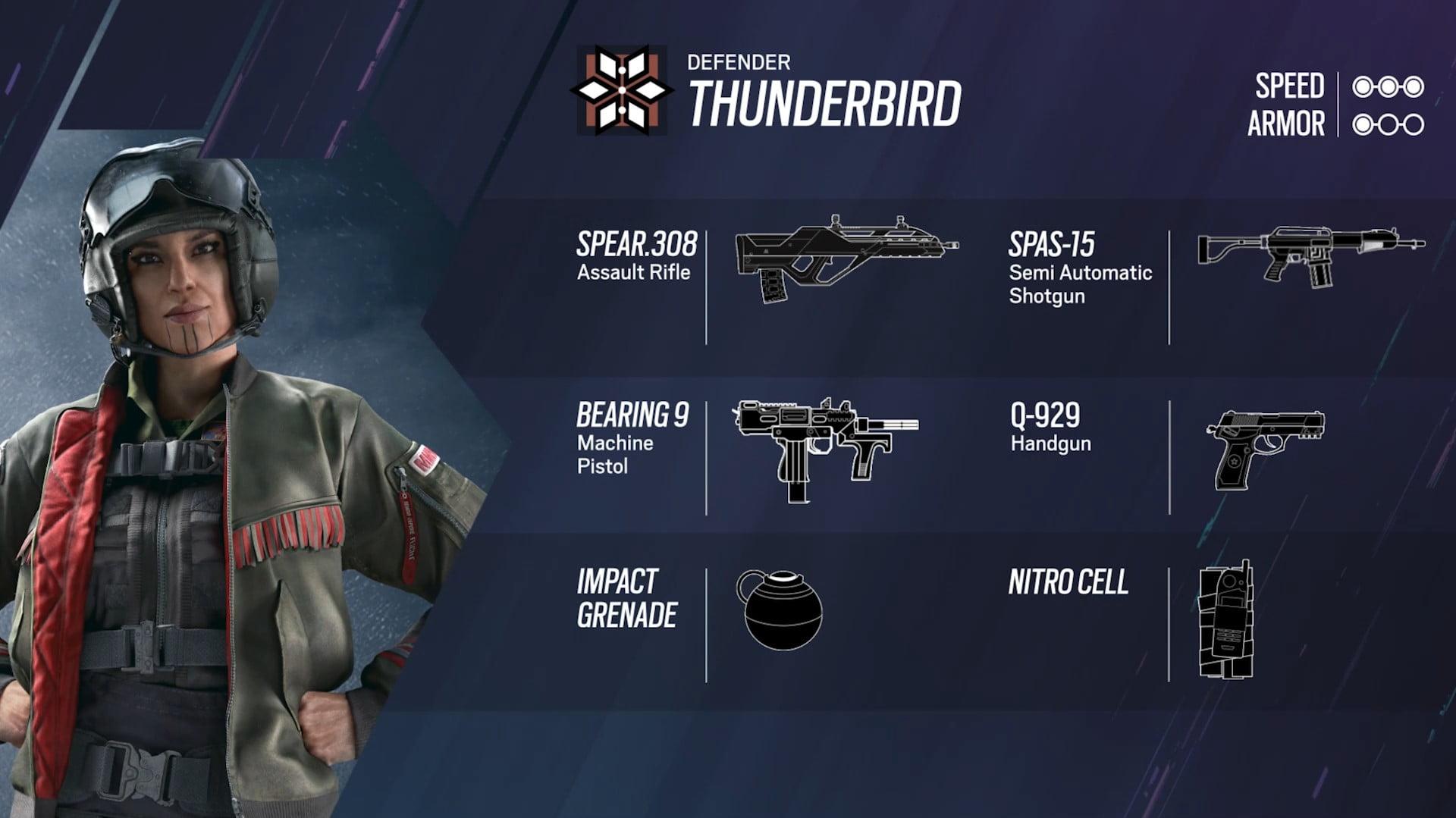 rainbow six siege, thunderbird,