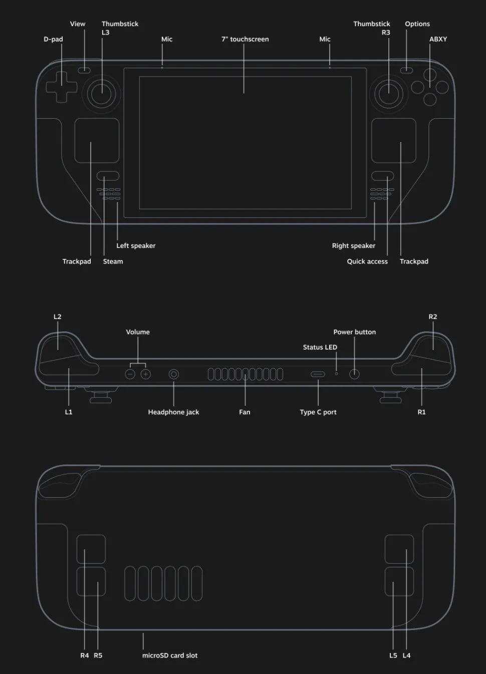 valve, steam deck,