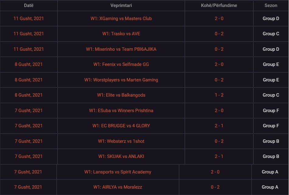 gjirafa50 masters league week 1,